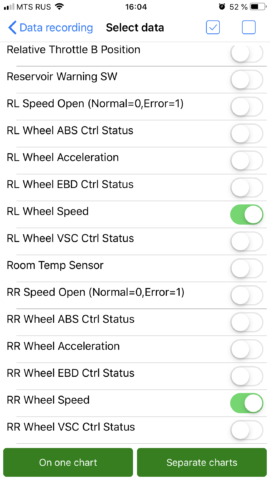 How to find malfunctioning ABS sensors on Toyota Land